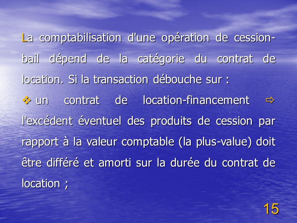 15 La comptabilisation d'une opération de cession- bail dépend de la catégorie du contrat de location. Si la transaction débouche sur : un contrat de