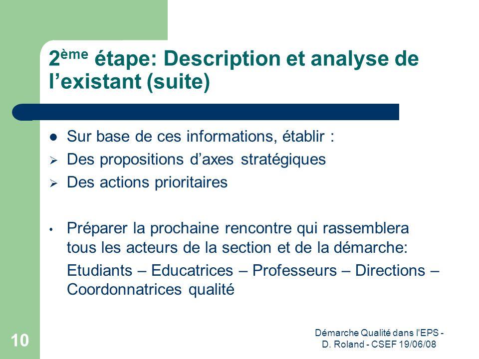 Démarche Qualité dans l'EPS - D. Roland - CSEF 19/06/08 10 2 ème étape: Description et analyse de lexistant (suite) Sur base de ces informations, étab