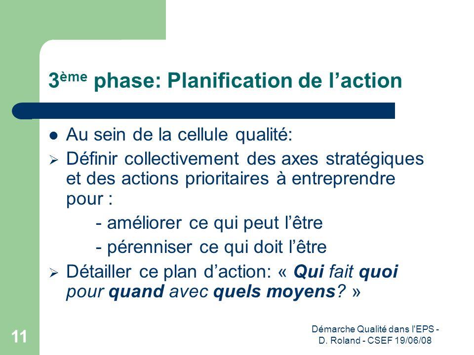 Démarche Qualité dans l'EPS - D. Roland - CSEF 19/06/08 11 3 ème phase: Planification de laction Au sein de la cellule qualité: Définir collectivement