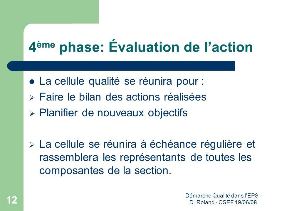 Démarche Qualité dans l'EPS - D. Roland - CSEF 19/06/08 12 4 ème phase: Évaluation de laction La cellule qualité se réunira pour : Faire le bilan des