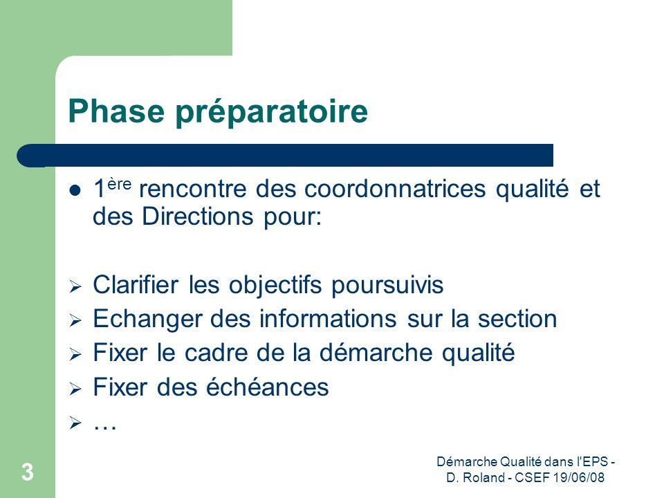 Démarche Qualité dans l'EPS - D. Roland - CSEF 19/06/08 3 Phase préparatoire 1 ère rencontre des coordonnatrices qualité et des Directions pour: Clari
