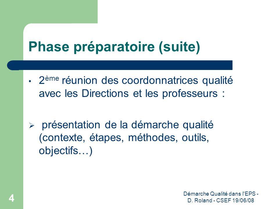 Démarche Qualité dans l'EPS - D. Roland - CSEF 19/06/08 4 Phase préparatoire (suite) 2 ème réunion des coordonnatrices qualité avec les Directions et