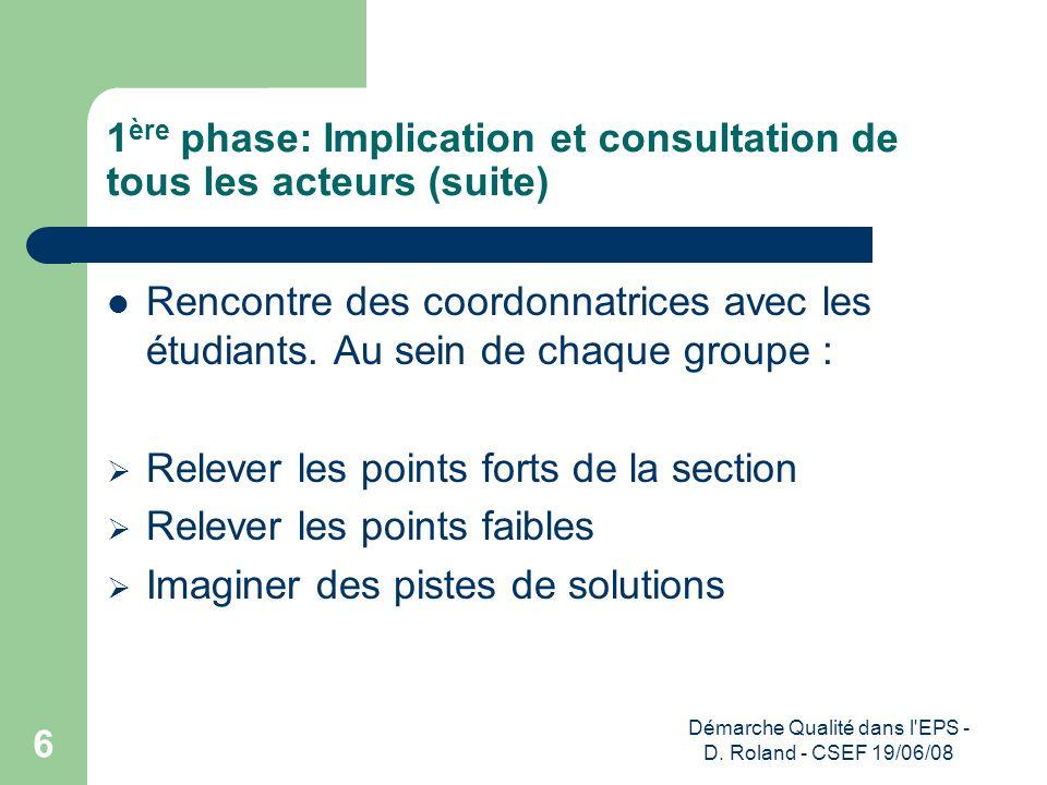 Démarche Qualité dans l'EPS - D. Roland - CSEF 19/06/08 6 1 ère phase: Implication et consultation de tous les acteurs (suite) Rencontre des coordonna