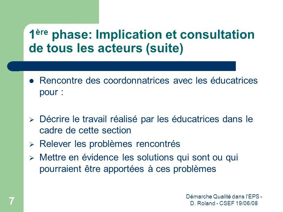 Démarche Qualité dans l'EPS - D. Roland - CSEF 19/06/08 7 1 ère phase: Implication et consultation de tous les acteurs (suite) Rencontre des coordonna