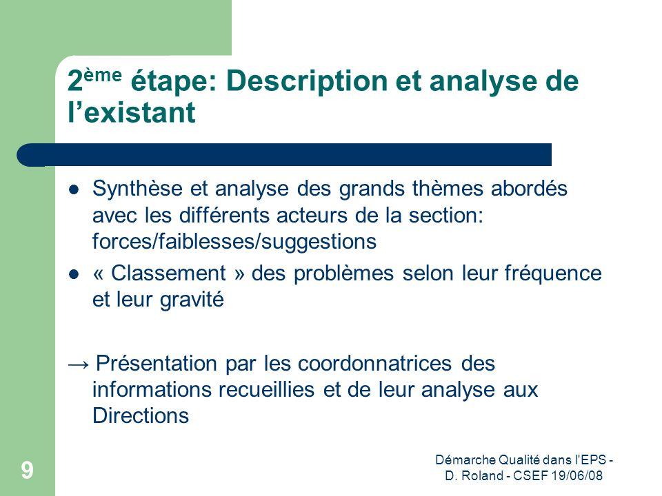 Démarche Qualité dans l'EPS - D. Roland - CSEF 19/06/08 9 2 ème étape: Description et analyse de lexistant Synthèse et analyse des grands thèmes abord