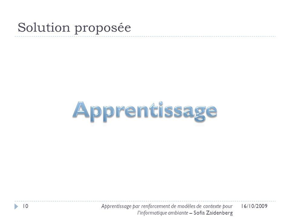 Solution proposée 16/10/200910Apprentissage par renforcement de modèles de contexte pour l'informatique ambiante – Sofia Zaidenberg
