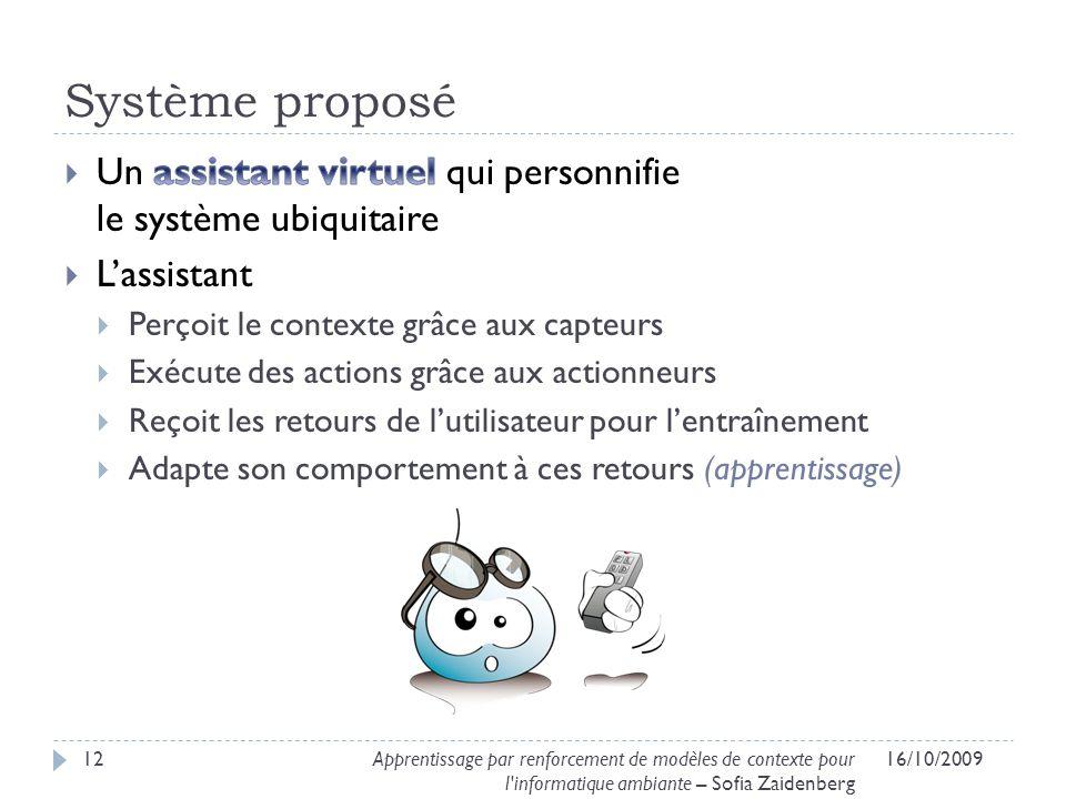 Système proposé 16/10/200912Apprentissage par renforcement de modèles de contexte pour l'informatique ambiante – Sofia Zaidenberg