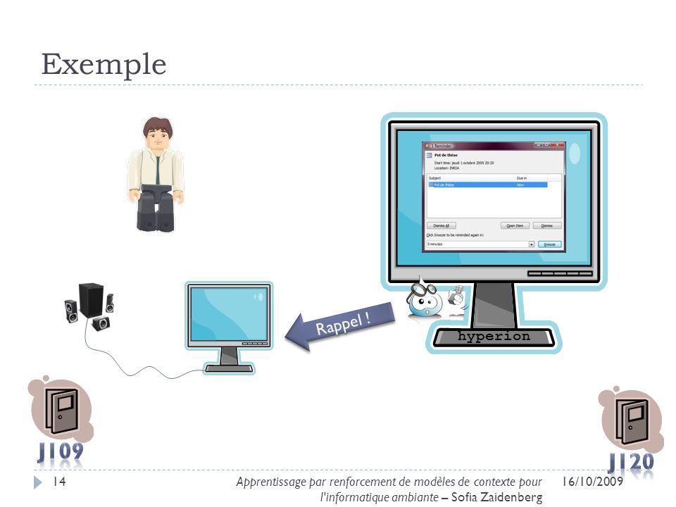 Exemple 16/10/200914Apprentissage par renforcement de modèles de contexte pour l'informatique ambiante – Sofia Zaidenberg hyperion Rappel !