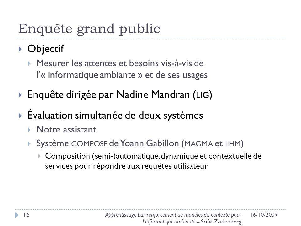 Enquête grand public Objectif Mesurer les attentes et besoins vis-à-vis de l« informatique ambiante » et de ses usages Enquête dirigée par Nadine Mand