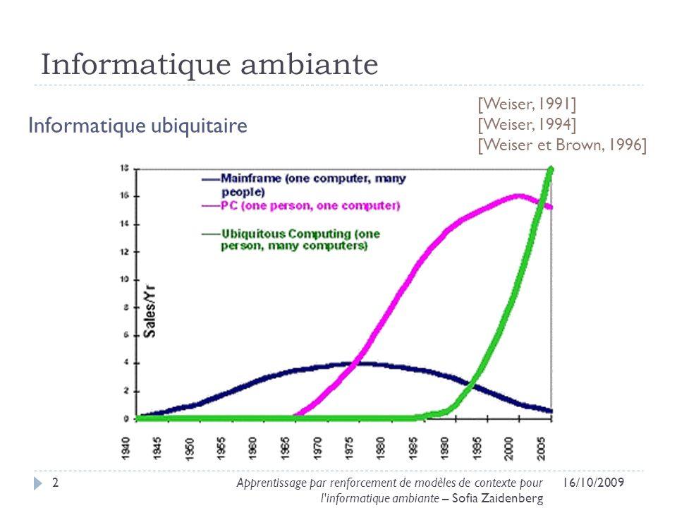 Informatique ambiante 16/10/20092Apprentissage par renforcement de modèles de contexte pour l'informatique ambiante – Sofia Zaidenberg Informatique ub