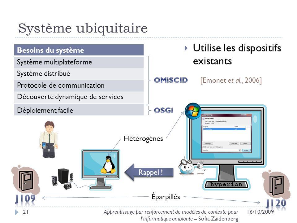 Système ubiquitaire 16/10/200921Apprentissage par renforcement de modèles de contexte pour l'informatique ambiante – Sofia Zaidenberg hyperion Rappel
