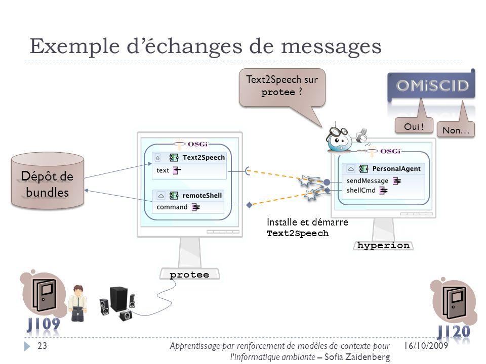 Exemple déchanges de messages 16/10/200923Apprentissage par renforcement de modèles de contexte pour l'informatique ambiante – Sofia Zaidenberg hyperi