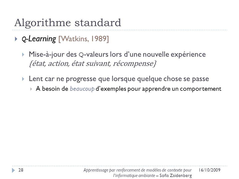 Algorithme standard Q -Learning [Watkins, 1989] Mise-à-jour des Q -valeurs lors dune nouvelle expérience {état, action, état suivant, récompense} Lent