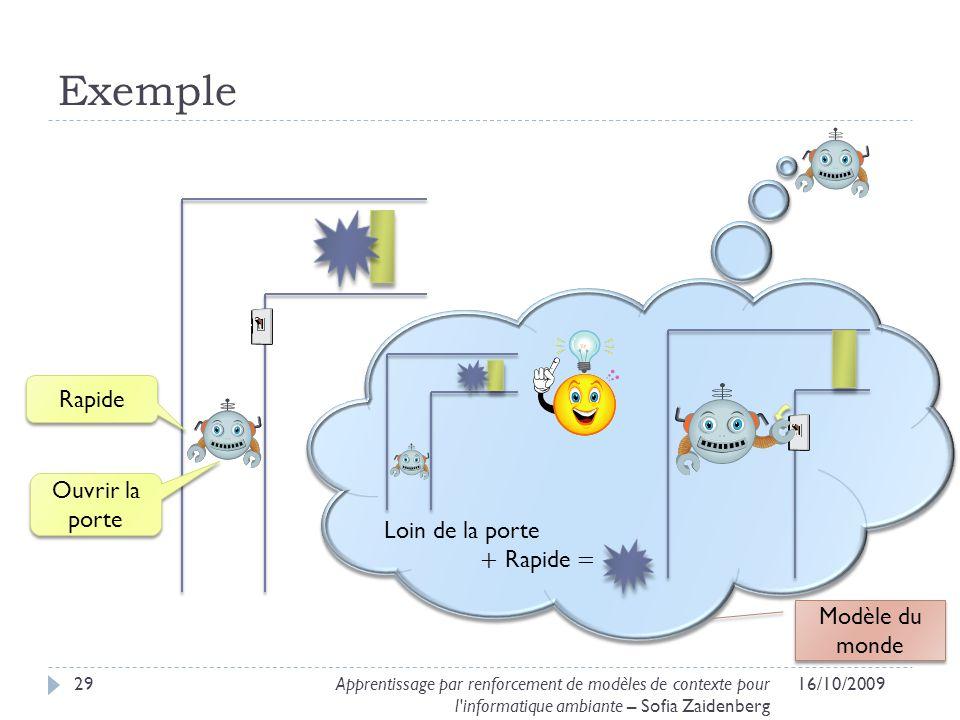 Exemple 16/10/200929Apprentissage par renforcement de modèles de contexte pour l'informatique ambiante – Sofia Zaidenberg Rapide Loin de la porte + Ra