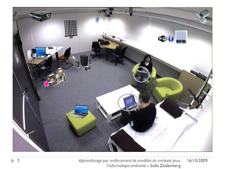 Lespace détats 16/10/200934Apprentissage par renforcement de modèles de contexte pour l informatique ambiante – Sofia Zaidenberg Modèle du monde Interactions réelles Utilisation Mise-à-jour Politique Prédicats Prédicats système Prédicats environnement Karl