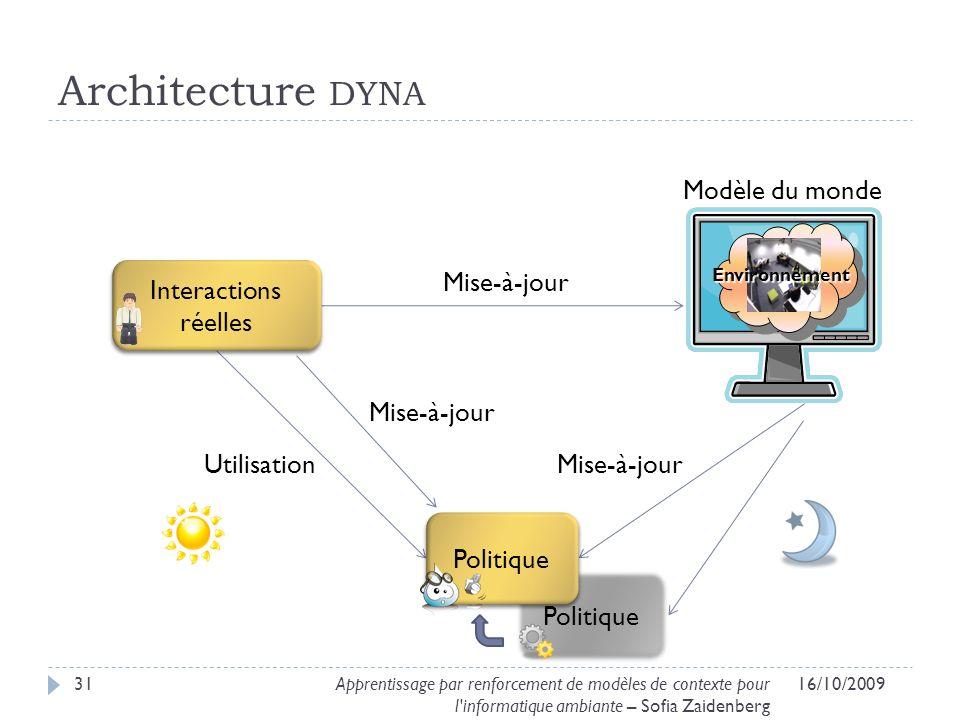 Politique Architecture DYNA 16/10/200931Apprentissage par renforcement de modèles de contexte pour l'informatique ambiante – Sofia Zaidenberg Environn