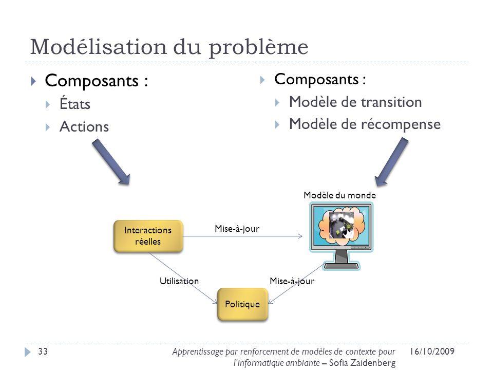 Modélisation du problème Composants : États Actions 16/10/200933Apprentissage par renforcement de modèles de contexte pour l'informatique ambiante – S