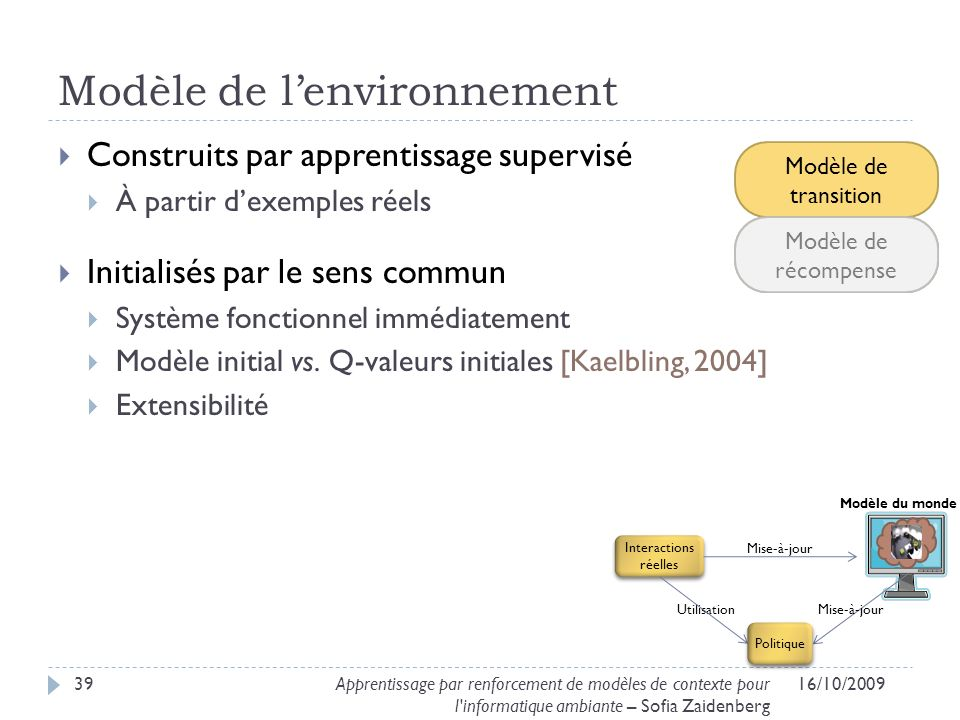 Modèle de lenvironnement Construits par apprentissage supervisé À partir dexemples réels Initialisés par le sens commun Système fonctionnel immédiatem
