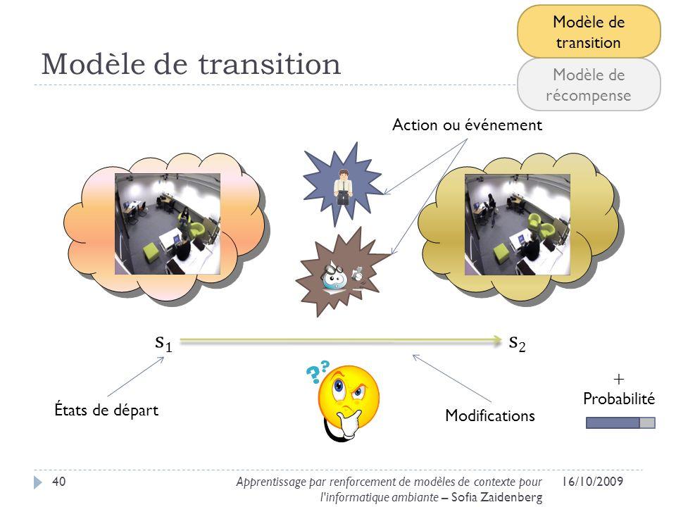 Modèle de transition 16/10/200940Apprentissage par renforcement de modèles de contexte pour l'informatique ambiante – Sofia Zaidenberg s1s1 s2s2 États