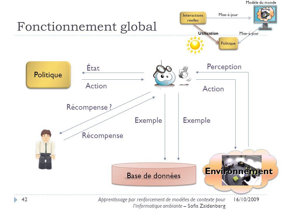 Fonctionnement global 16/10/200942Apprentissage par renforcement de modèles de contexte pour l'informatique ambiante – Sofia Zaidenberg Environnement