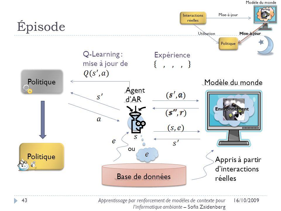 Épisode 16/10/200943Apprentissage par renforcement de modèles de contexte pour l'informatique ambiante – Sofia Zaidenberg AgentdAR Environnement Modèl