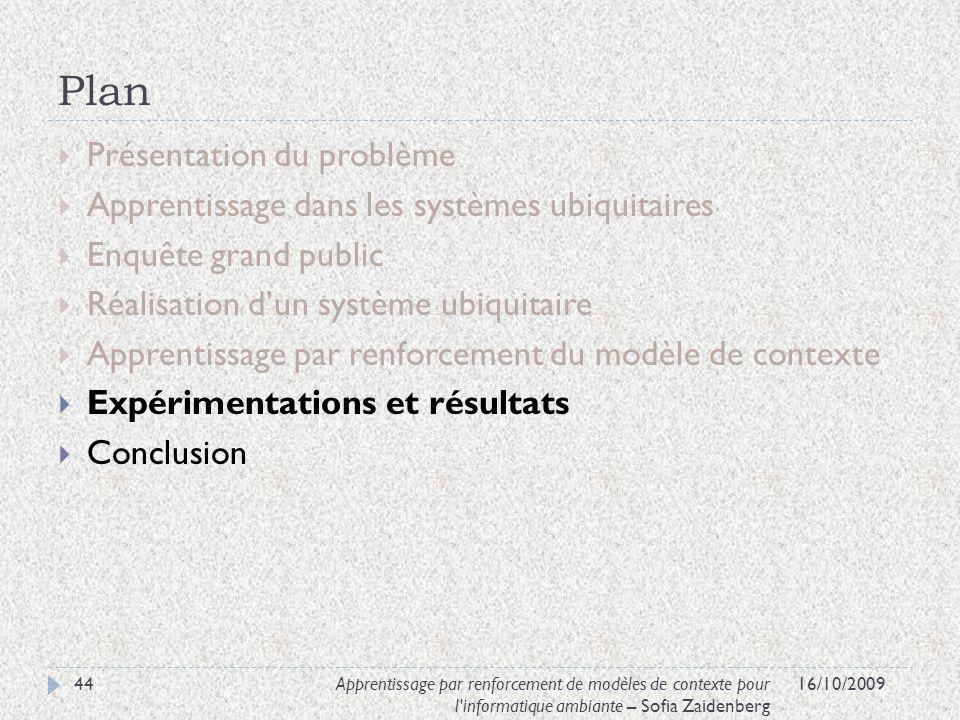 Plan Présentation du problème Apprentissage dans les systèmes ubiquitaires Enquête grand public Réalisation dun système ubiquitaire Apprentissage par