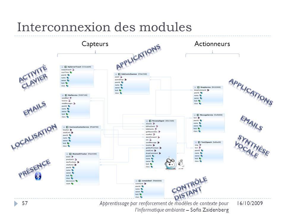 Interconnexion des modules 16/10/200957Apprentissage par renforcement de modèles de contexte pour l'informatique ambiante – Sofia Zaidenberg CapteursA