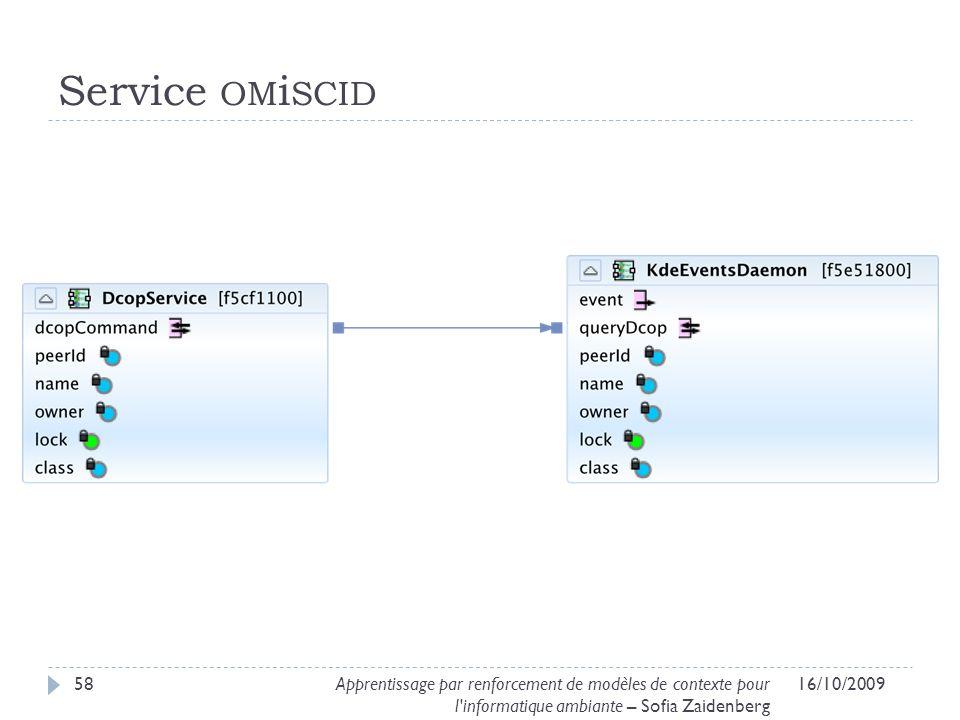 Service OM i SCID 16/10/200958Apprentissage par renforcement de modèles de contexte pour l'informatique ambiante – Sofia Zaidenberg
