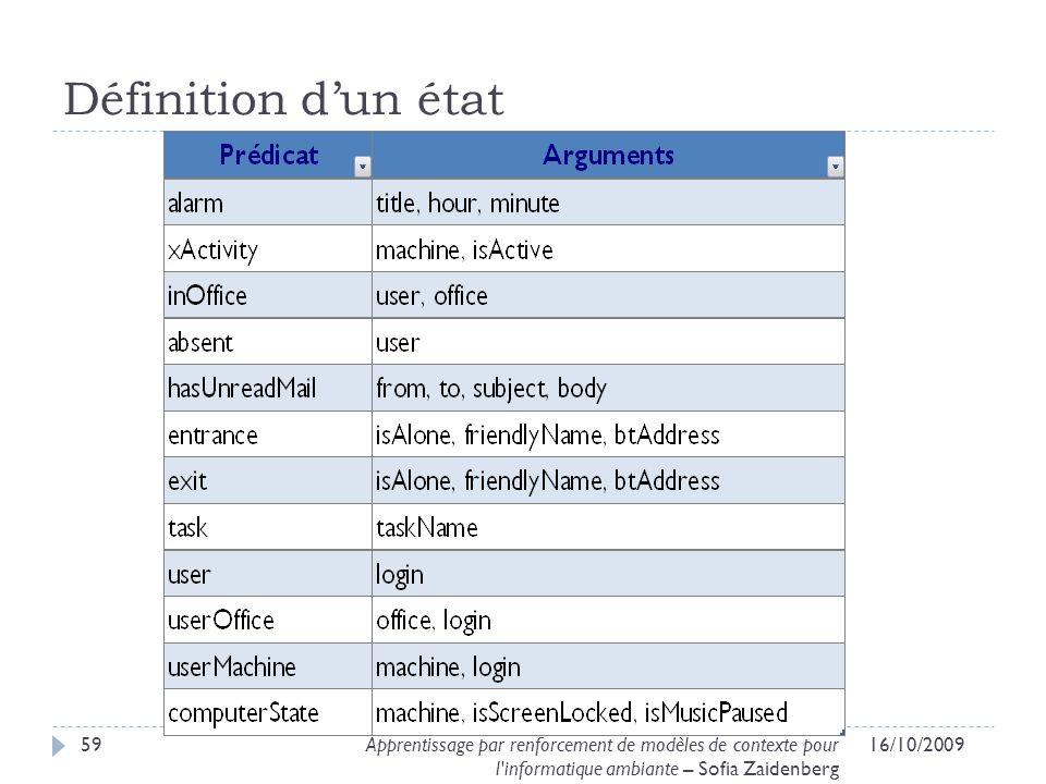 Définition dun état 16/10/200959Apprentissage par renforcement de modèles de contexte pour l'informatique ambiante – Sofia Zaidenberg
