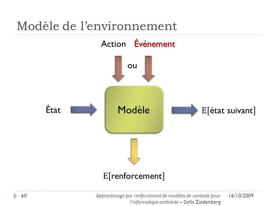 Modèle de lenvironnement 16/10/200960Apprentissage par renforcement de modèles de contexte pour l'informatique ambiante – Sofia Zaidenberg Modèle État