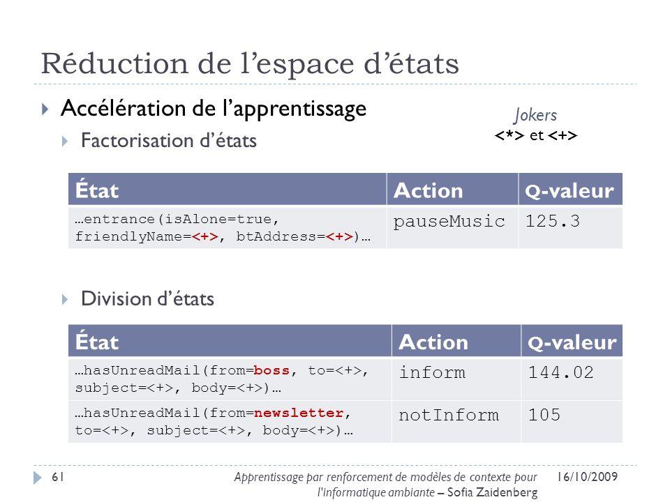 Réduction de lespace détats Accélération de lapprentissage Factorisation détats Division détats 16/10/200961Apprentissage par renforcement de modèles