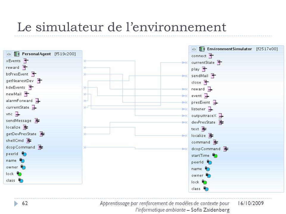 Le simulateur de lenvironnement 16/10/200962Apprentissage par renforcement de modèles de contexte pour l'informatique ambiante – Sofia Zaidenberg