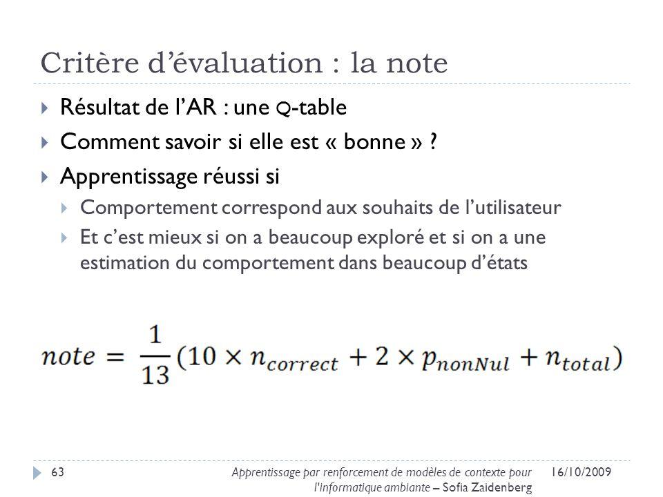 Critère dévaluation : la note Résultat de lAR : une Q -table Comment savoir si elle est « bonne » ? Apprentissage réussi si Comportement correspond au