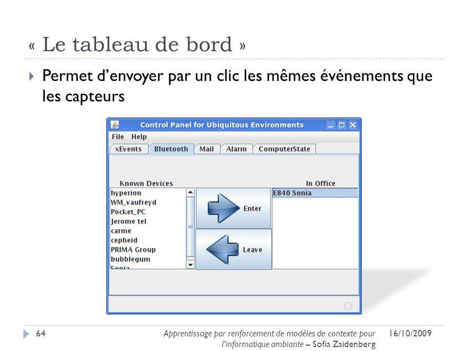 « Le tableau de bord » 16/10/200964Apprentissage par renforcement de modèles de contexte pour l'informatique ambiante – Sofia Zaidenberg Permet denvoy