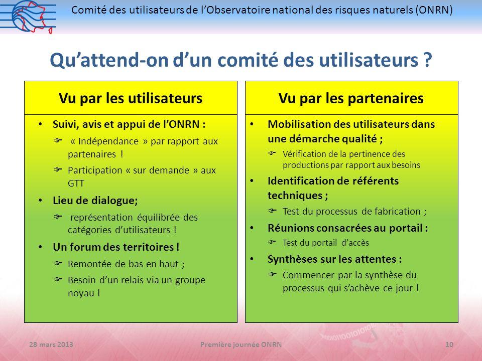 Comité des utilisateurs de lObservatoire national des risques naturels (ONRN) Quattend-on dun comité des utilisateurs ? Vu par les utilisateurs Suivi,