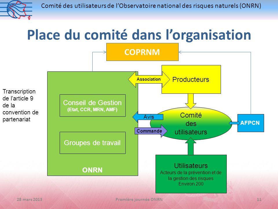 Comité des utilisateurs de lObservatoire national des risques naturels (ONRN) ONRN Conseil de Gestion (Etat, CCR, MRN, AMF) Groupes de travail Product