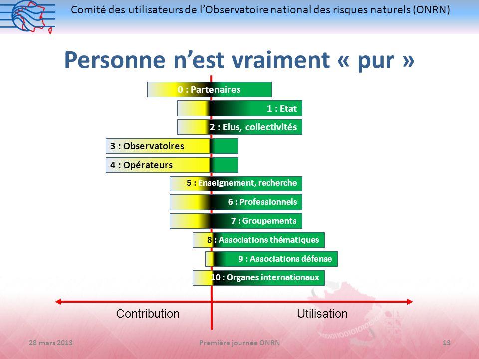 Comité des utilisateurs de lObservatoire national des risques naturels (ONRN) UtilisationContribution Personne nest vraiment « pur » 28 mars 2013Premi