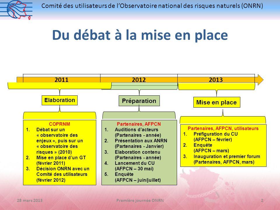 Comité des utilisateurs de lObservatoire national des risques naturels (ONRN) Du débat à la mise en place 28 mars 2013Première journée ONRN2 201120122