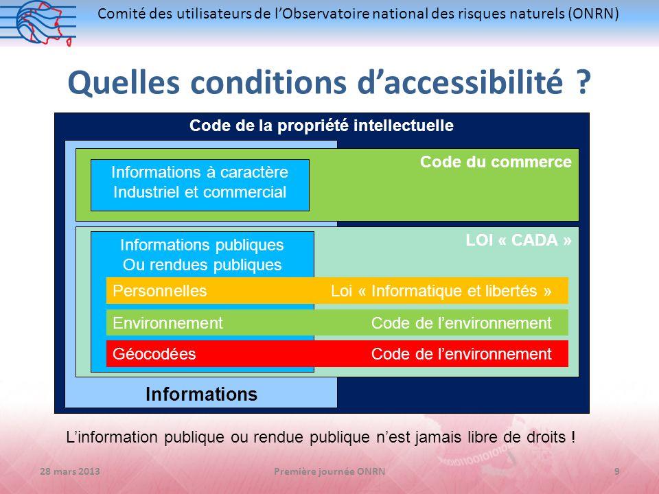 Comité des utilisateurs de lObservatoire national des risques naturels (ONRN) Code de la propriété intellectuelle Informations Code du commerce Inform