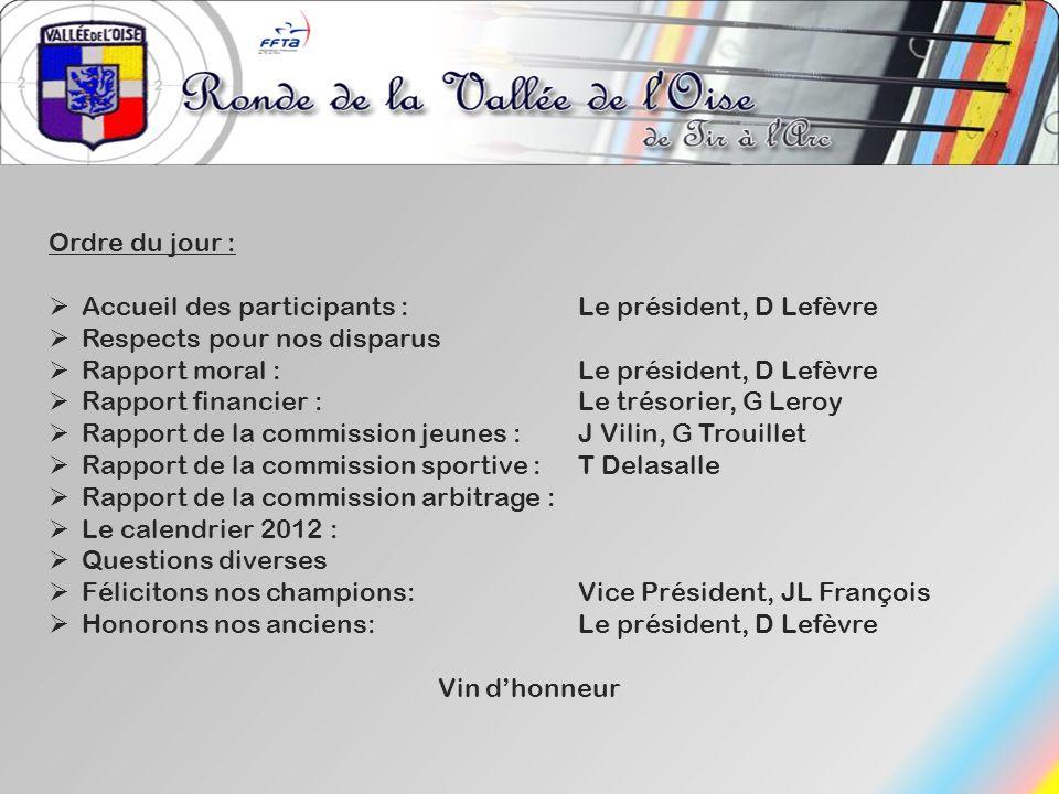 Ordre du jour : Accueil des participants : Le président, D Lefèvre Respects pour nos disparus Rapport moral : Le président, D Lefèvre Rapport financie