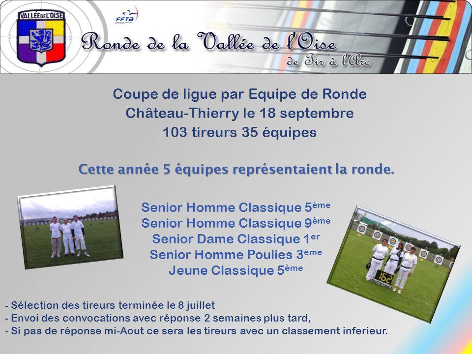 Coupe de ligue par Equipe de Ronde Château-Thierry le 18 septembre 103 tireurs 35 équipes Cette année 5 équipes représentaient la ronde. Senior Homme