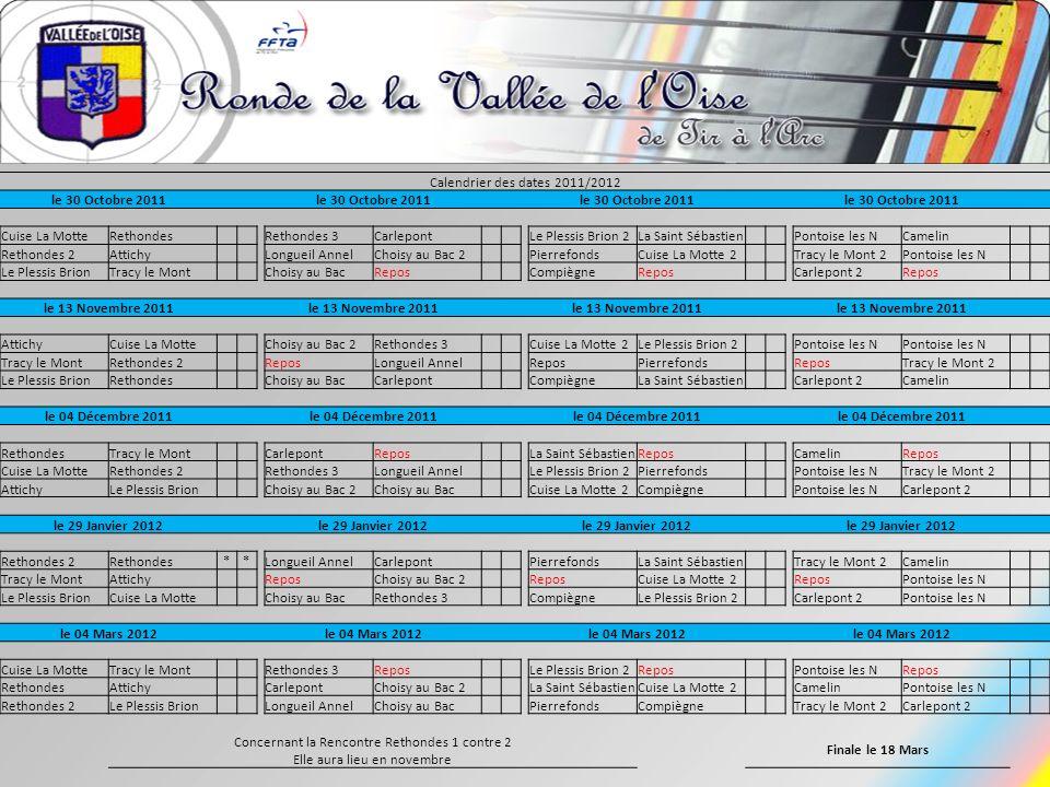Calendrier des dates 2011/2012 le 30 Octobre 2011 Cuise La MotteRethondes Rethondes 3Carlepont Le Plessis Brion 2La Saint Sébastien Pontoise les NCame