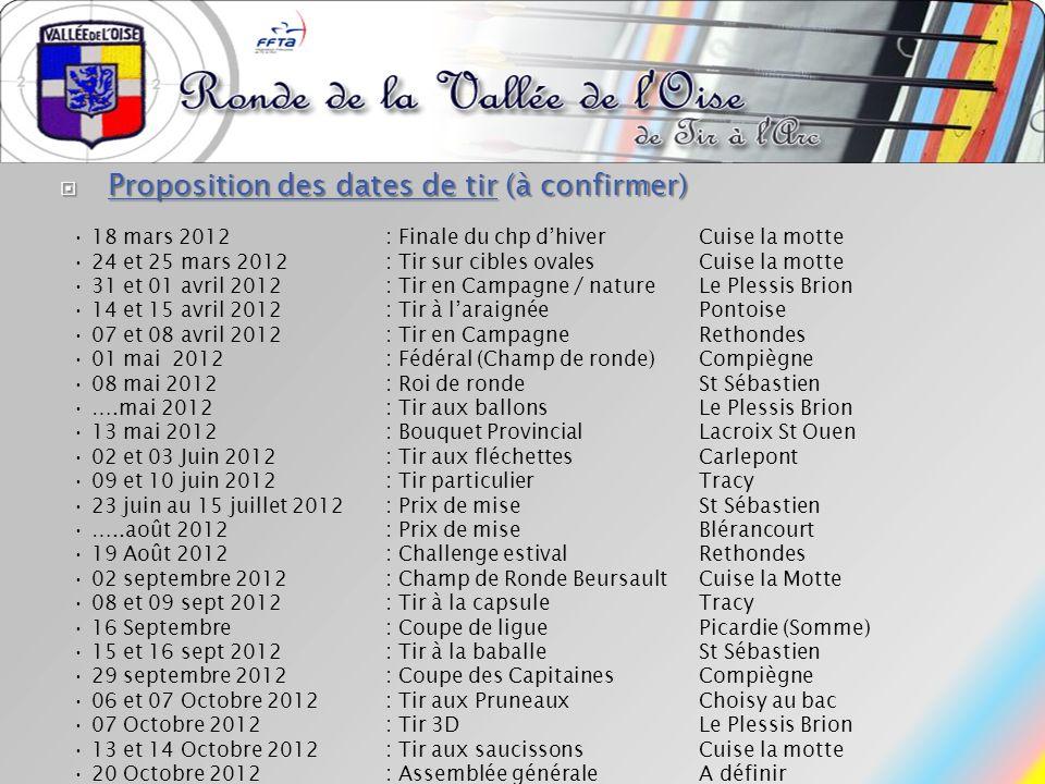 Proposition des dates de tir (à confirmer) Proposition des dates de tir (à confirmer) 18 mars 2012: Finale du chp dhiver Cuise la motte 24 et 25 mars