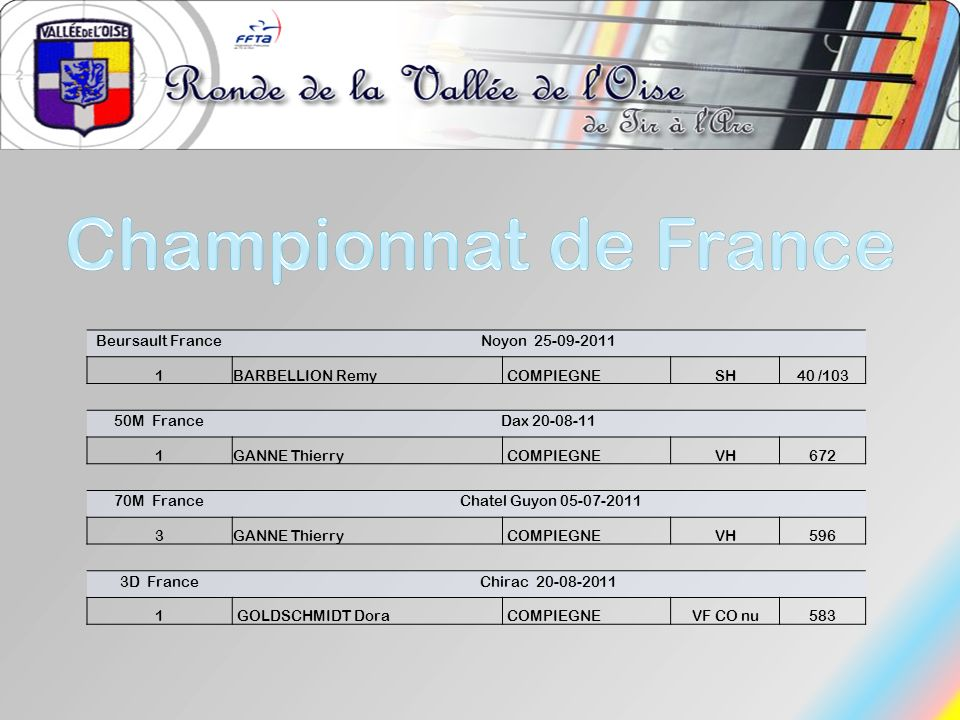 Beursault FranceNoyon 25-09-2011 1 BARBELLION Remy COMPIEGNE SH40 /103 50M FranceDax 20-08-11 1GANNE Thierry COMPIEGNE VH672 70M France Chatel Guyon 0