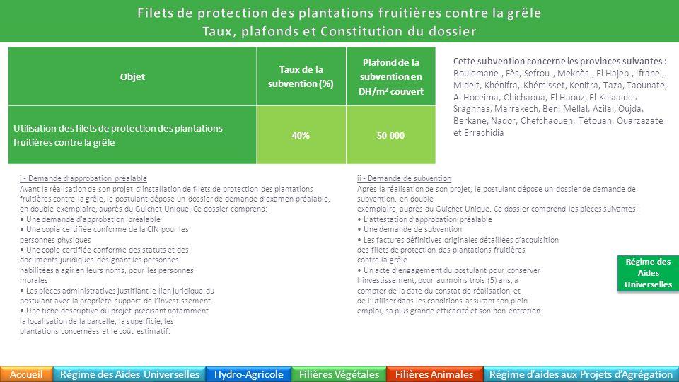 Cette subvention concerne les provinces suivantes : Boulemane, Fès, Sefrou, Meknès, El Hajeb, Ifrane, Midelt, Khénifra, Khémisset, Kenitra, Taza, Taou