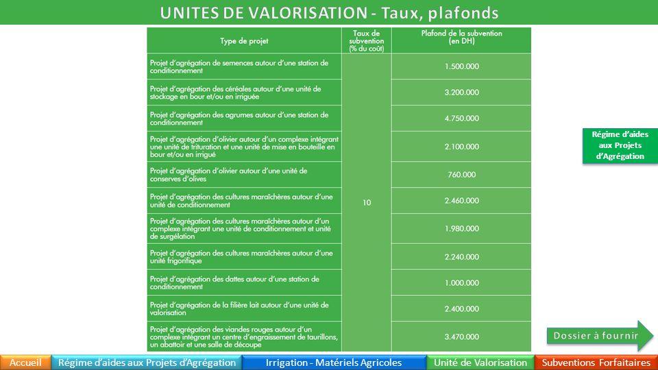 Accueil Irrigation - Matériels Agricoles Unité de Valorisation Subventions Forfaitaires Régime daides aux Projets dAgrégation