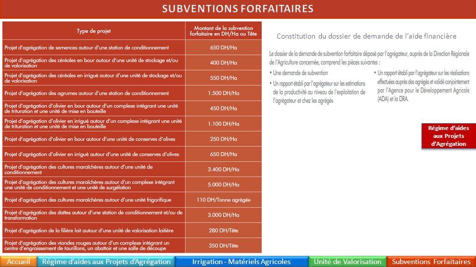 Constitution du dossier de demande de laide financière Accueil Irrigation - Matériels Agricoles Unité de Valorisation Subventions Forfaitaires Régime