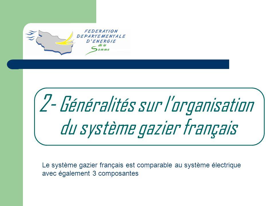 2- Généralités sur lorganisation du système gazier français Le système gazier français est comparable au système électrique avec également 3 composant