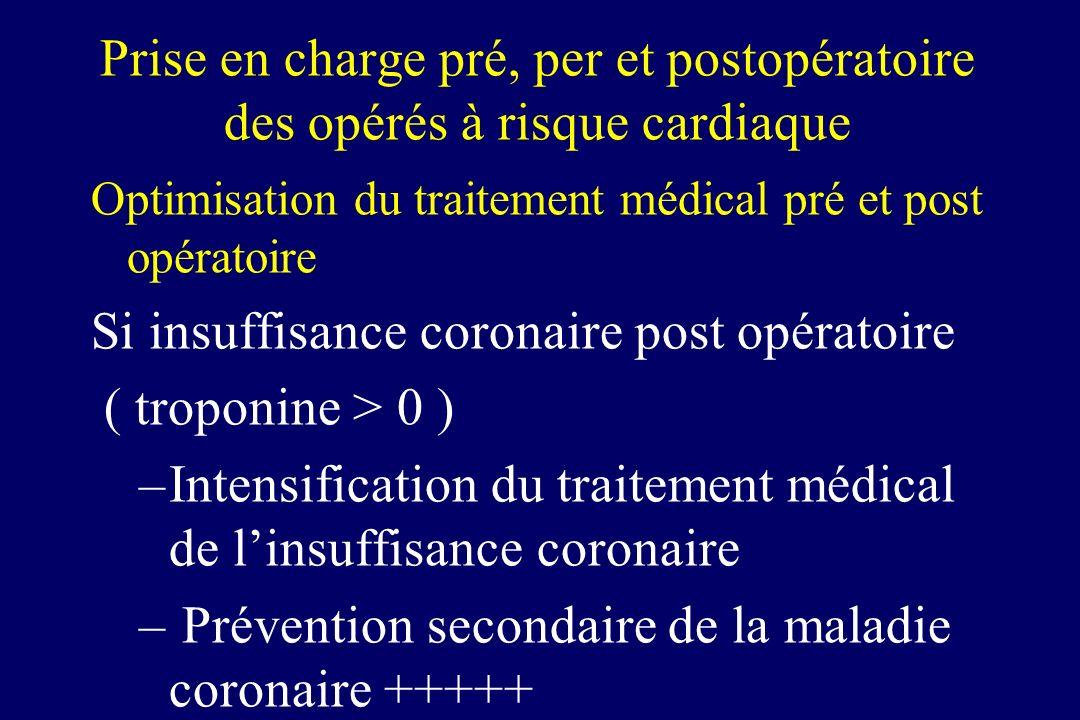 Prise en charge pré, per et postopératoire des opérés à risque cardiaque Optimisation du traitement médical pré et post opératoire Si insuffisance coronaire post opératoire ( troponine > 0 ) –Intensification du traitement médical de linsuffisance coronaire – Prévention secondaire de la maladie coronaire +++++