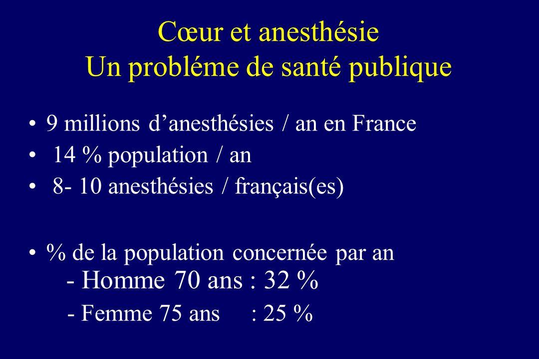Cœur et anesthésie Un probléme de santé publique 9 millions danesthésies / an en France 14 % population / an 8- 10 anesthésies / français(es) % de la population concernée par an - Homme 70 ans : 32 % - Femme 75 ans : 25 %